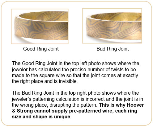 Good Ring Joint